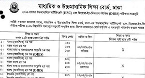 HSC & Alim Exam Routine 2016
